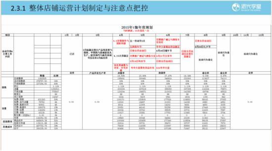2015双11大促整体规划策略 - 第40张  | vicken电商运营