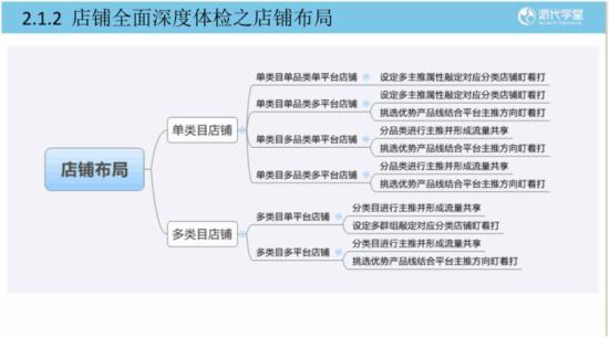 2015双11大促整体规划策略 - 第34张  | vicken电商运营