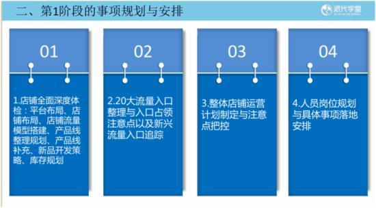 2015双11大促整体规划策略 - 第12张  | vicken电商运营