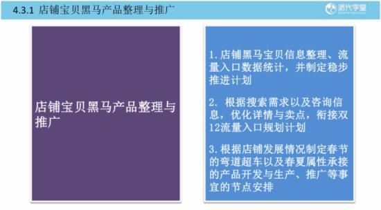 2015双11大促整体规划策略 - 第62张  | vicken电商运营
