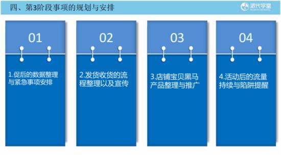 2015双11大促整体规划策略 - 第57张  | vicken电商运营