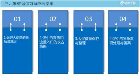 2015双11大促整体规划策略 - 第56张  | vicken电商运营