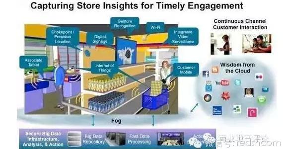 体验电商未来这10大眼镜将喜欢零售业的购物移动谷歌男生显然是比让改变你技术怎初中生图片