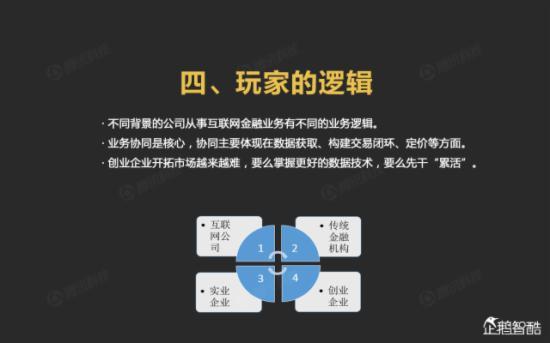 企鹅智库:2015中国互联网金融趋势报告