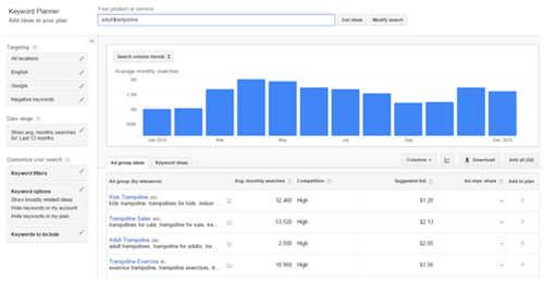 跨境电商营销:搜索引擎优化的8大建议 - 第3张    vicken电商运营