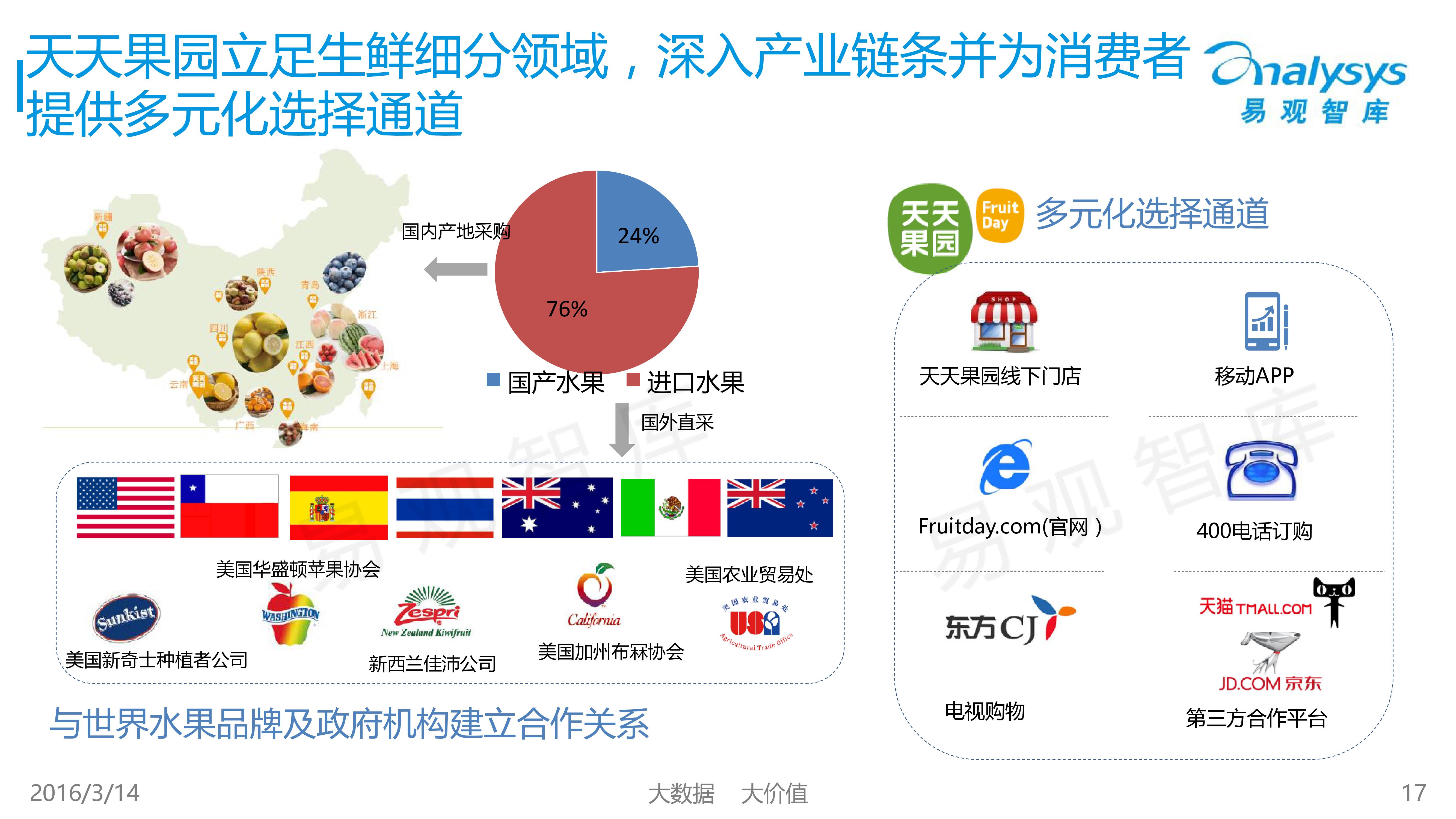 易观国际:2016中国生鲜电商市场年度盘点