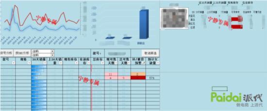 一名优秀运营人员完整的店铺诊断数据分析报告 - 第1张  | vicken电商运营