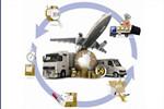 【行业分析】电商物流配送中心如何规划?