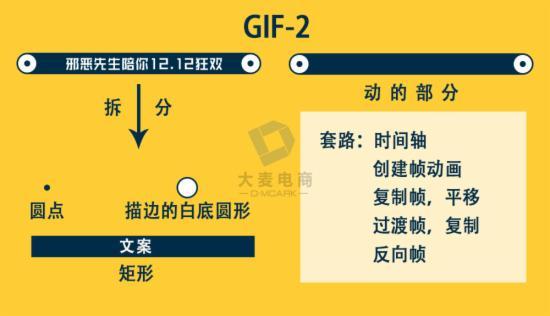 手把手教你打造页面DuangDuang动态效果 - 第5张  | vicken电商运营