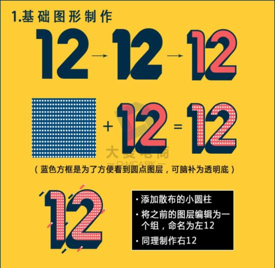 手把手教你打造页面DuangDuang动态效果 - 第2张  | vicken电商运营