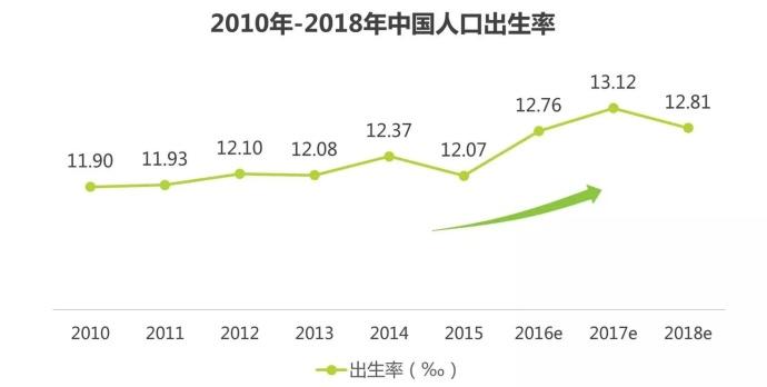 2017年中国母婴家庭人群消费分析报告