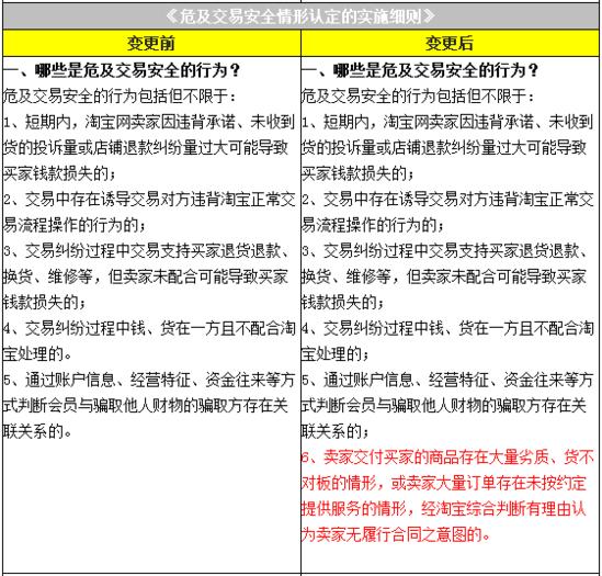 淘宝危及交易安全规则调整 - 第3张  | vicken电商运营