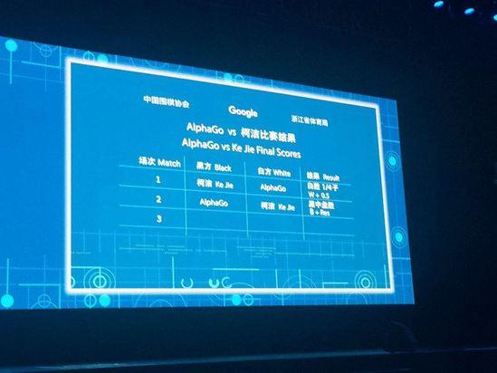 猝不及防,柯洁第二局中盘主动投子认输!AlphaGo真强大到如此程度?