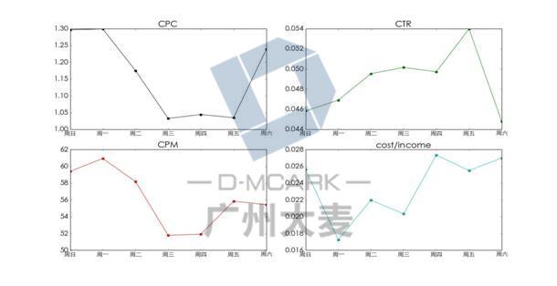 工程图 平面图 设计图 610_314