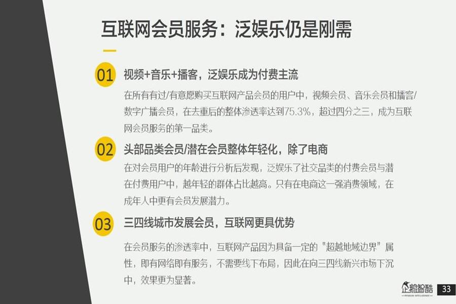 消费升级必读:中国会员经济数据报告
