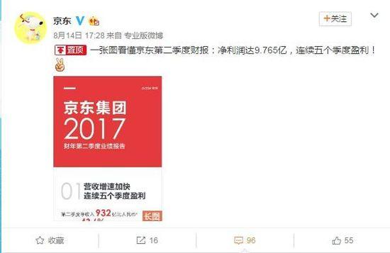 京东财务报表报喜不报忧 美股投资者不认京东盈利_零售_电商报