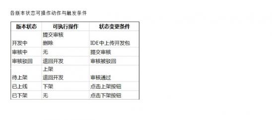 叫板微信 支付宝小程序正式公测 短网址资讯 第11张
