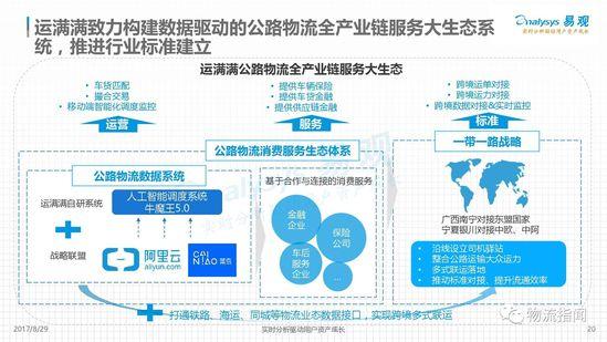 """38页ppt丨探秘中国""""互联网 物流""""市场业态,寻觅领跑者"""