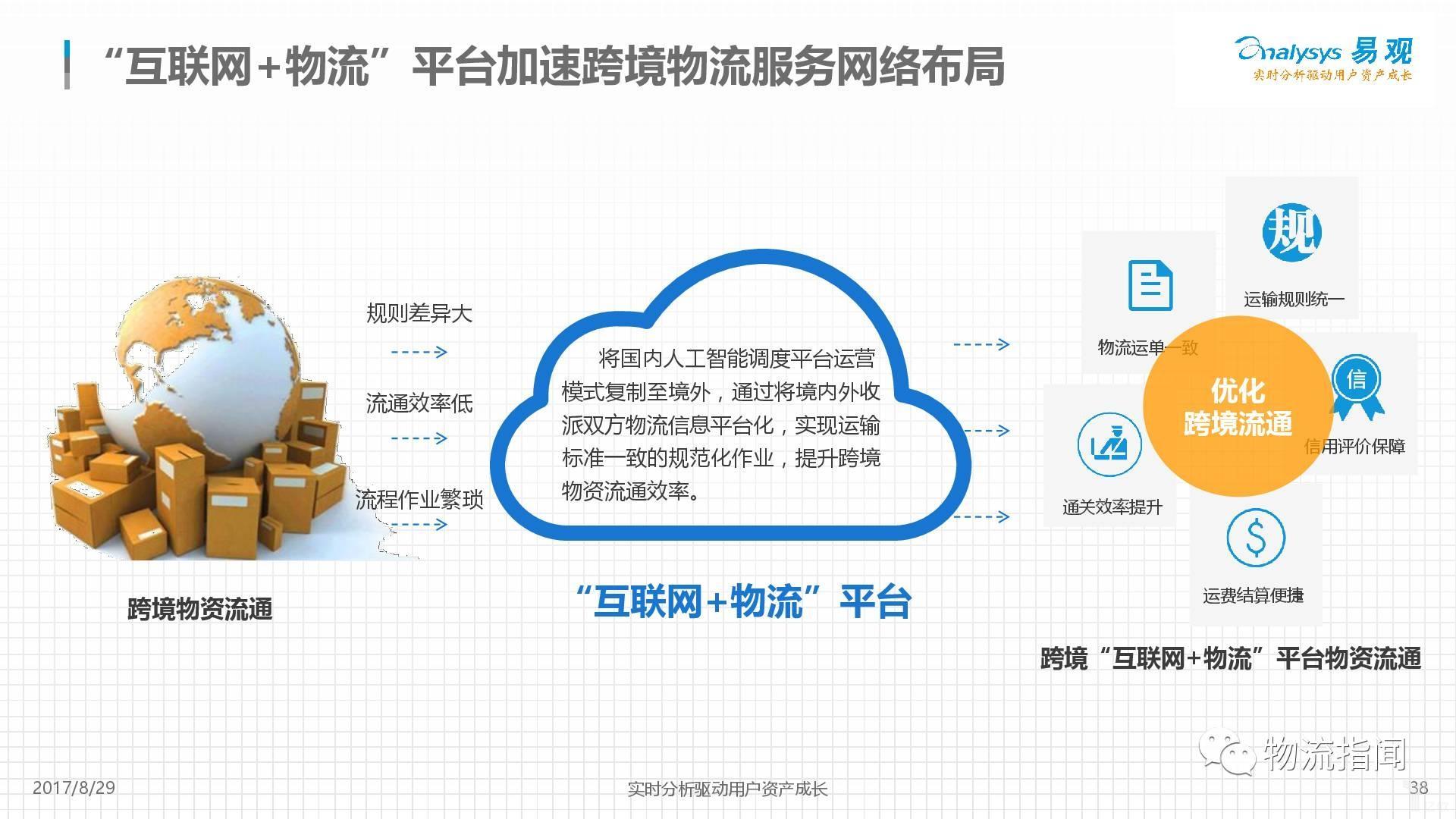 """""""互联网 物流""""平台加速跨境物流服务网络布局"""