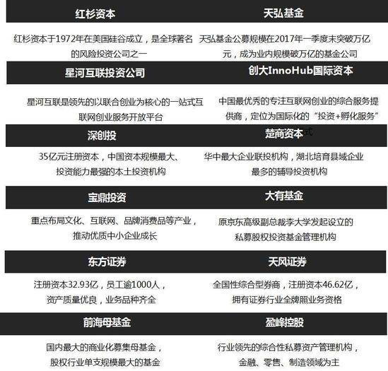 中国新兴零售品牌创新峰会将举办