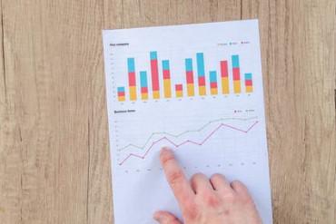 图解网易第三季度财报:净营收增幅持续下滑