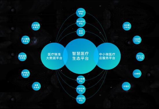 中国民营医疗与社会办医产业创新大会将举办