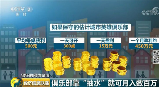 央视曝光赌博APP