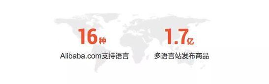 中小企业跨境贸易报告:新外贸有这四大特征