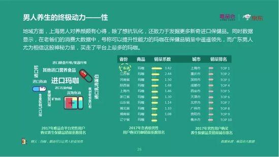 中国两性消费趋势报告:去性别消费成趋势