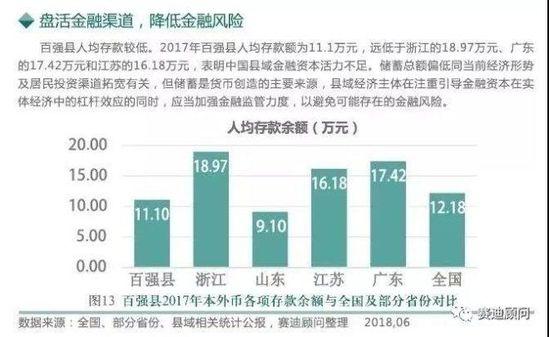 2019縣域經濟排行榜_又要火了 全省縣域經濟綜合競爭力排名出爐 快看利辛排第幾