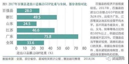 2019县域经济排行榜_又要火了 全省县域经济综合竞争力排名出炉 快看利辛排第几