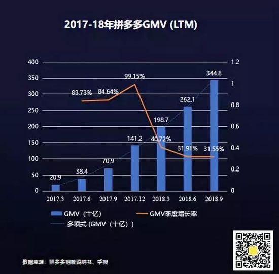 2018小米组织结构图