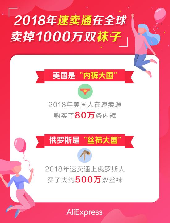 阿里速卖通:中国假发年销海外数十亿