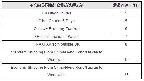 eBay:卖家需调整英国海外仓非合规刊登设置