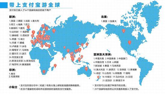 支付宝全球版图