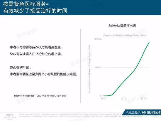 2019互联网女皇报告中文完整版