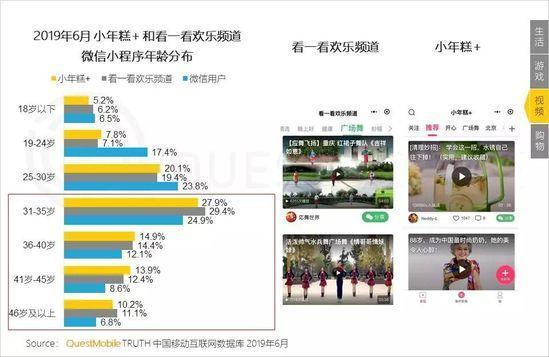 小程序2019半年报告:流量分食战打响,小程序时长留存双增长-CNMOAD 中文移动营销资讯 21