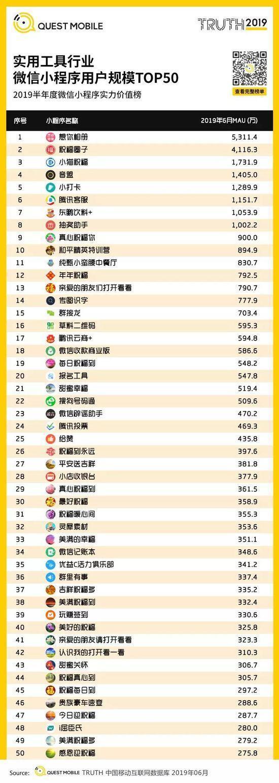 小程序2019半年报告:流量分食战打响,小程序时长留存双增长-CNMOAD 中文移动营销资讯 36