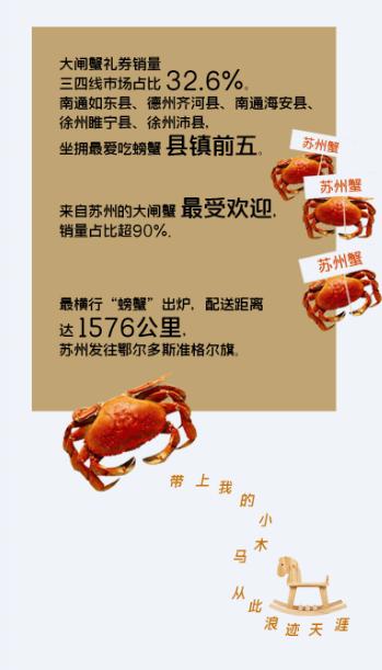 苏宁发布中秋大数据 螃蟹销量首次超过月饼