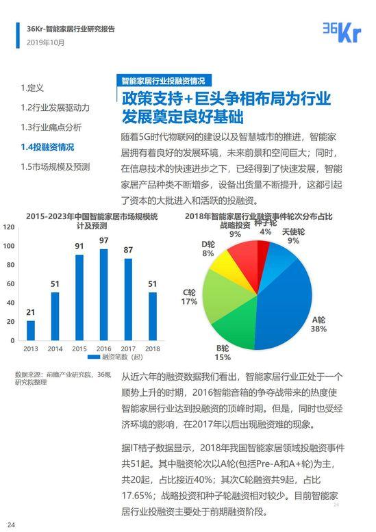 36氪研究   智能家居行业研究报告