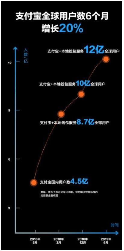 Burberry自營店支持支付寶掃碼付_B2B_電商報