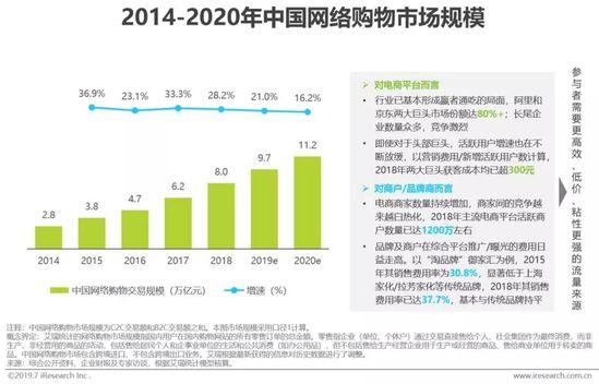 2019年中国社交电商行业分析报告