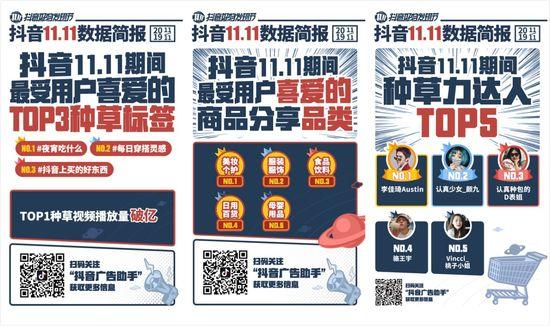 热点专题抖音直播11.11战报:商品分享视频日活跃