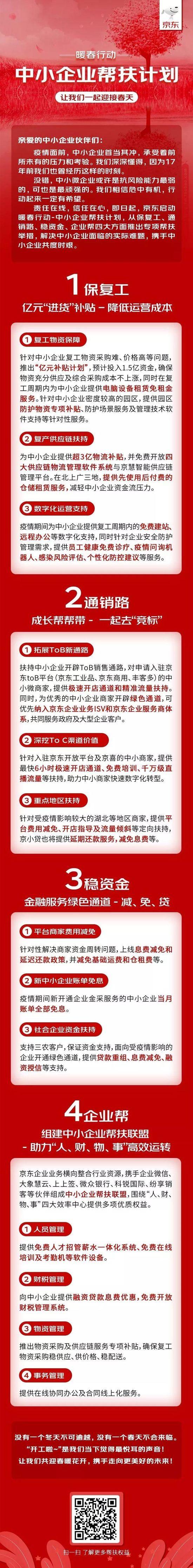 """京东投入数亿元补贴开启""""中小企业帮扶计划""""_零售_电商报"""