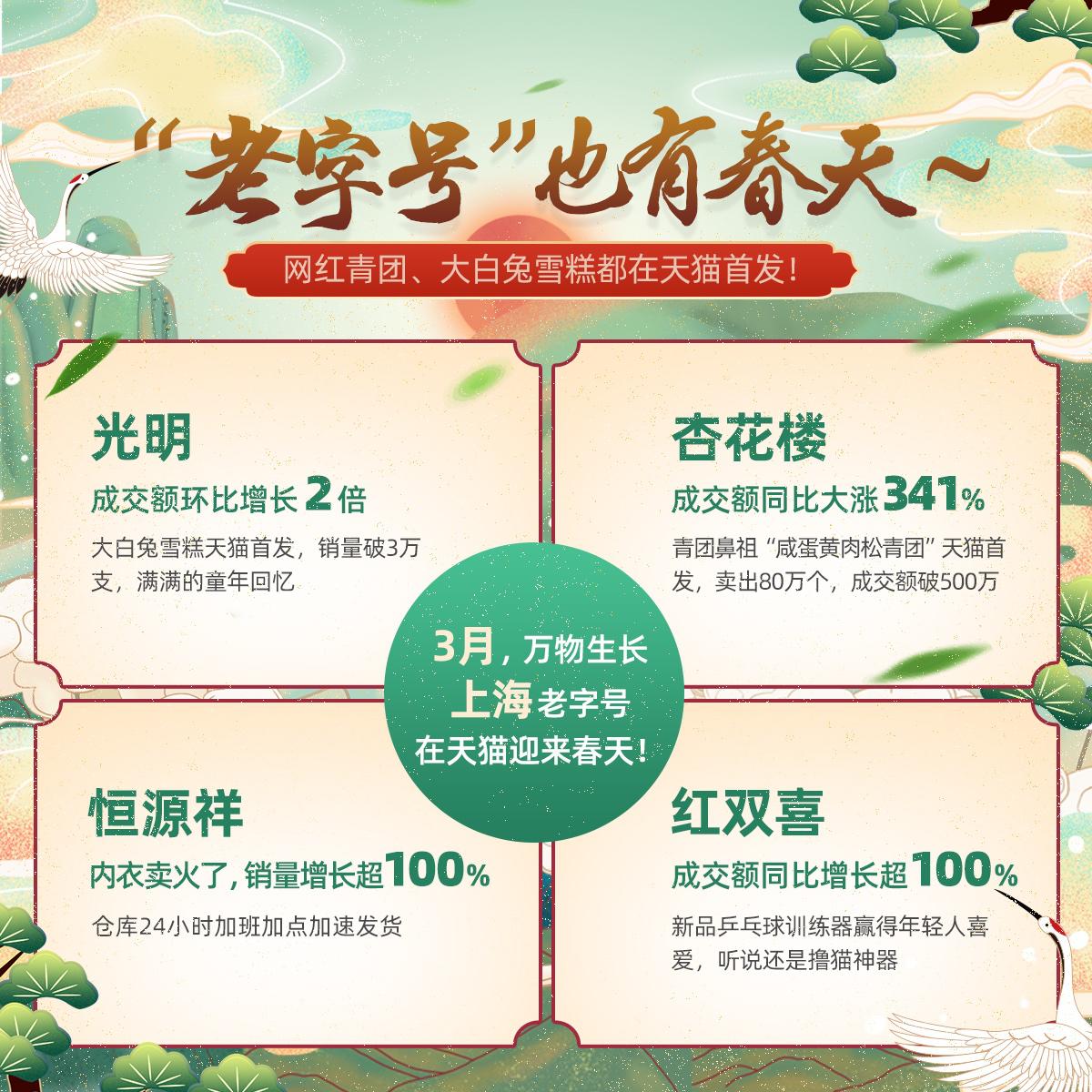 http://www.shangoudaohang.com/jinkou/301540.html