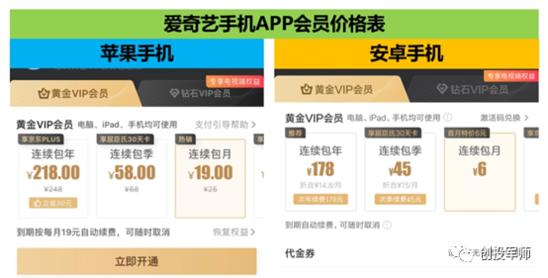 发现没,同一款App的会员为什么IOS和android用户价格不一样?