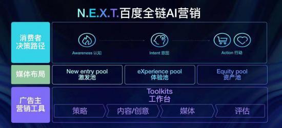 三路出击,N.E.X.T.百度全链AI营销击中职业教育行业痛点