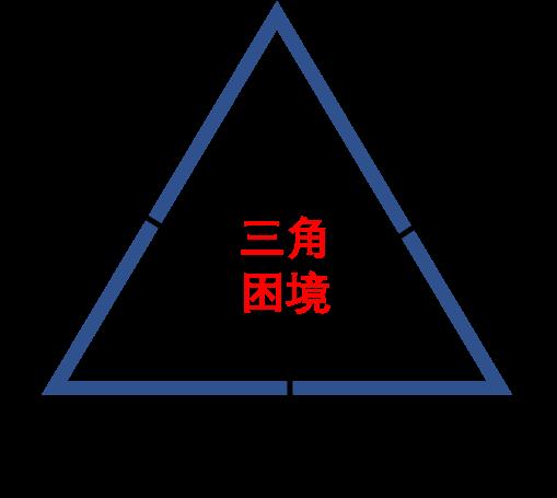 """瓜子二手车逃离行业""""不可能三角""""?"""