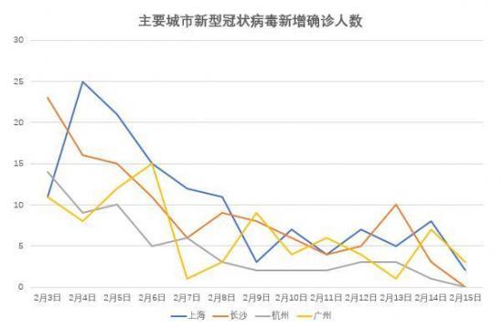 """长沙连续召开全市企业上市工作座谈会和经济运行调度会:越是""""吃劲""""越向前"""