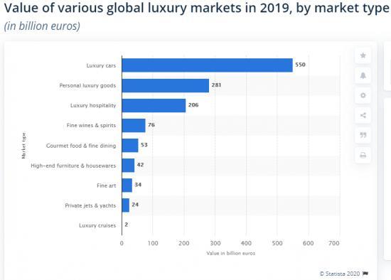 寺库等奢侈品电商补贴下的奢侈品市场,会是怎样的未来